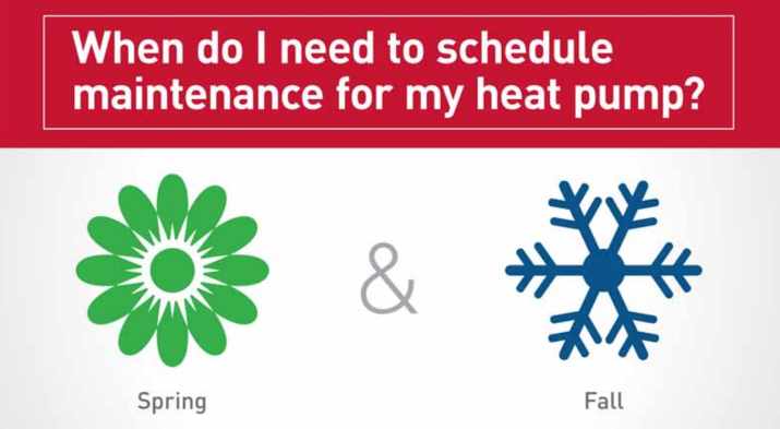Heat Pump Maintenance in Tucson, Vail, Rita Ranch, Marana, Oro Valley, AZ and Surrounding Areas