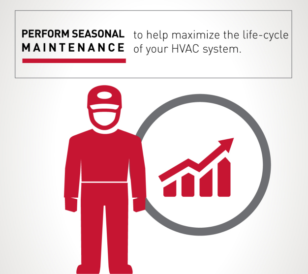HVAC Seasonal Maintenance